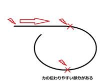 サムピック・コラム【第四話】~サムピックへの力の伝わり方