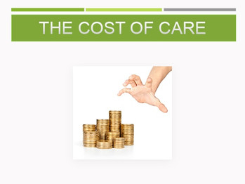 Avoiding Care Fees: The Cost of Care