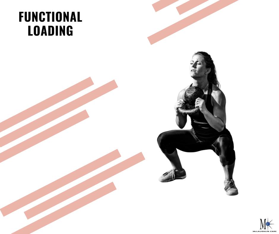 Functional Loading