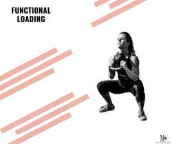 Functional Loading