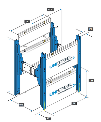 UNISTEEL-Foundations-trench box - double