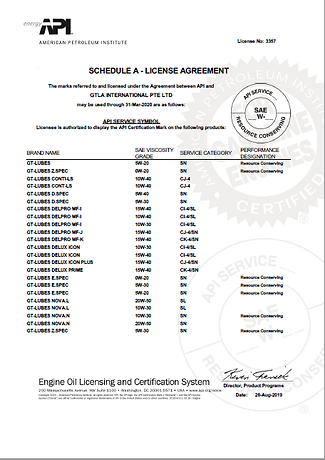 GT-Lubes API Cert 1 - Sept 2019.png