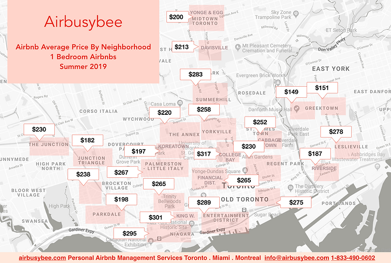 Airbnb Toronto Prices By Area.png
