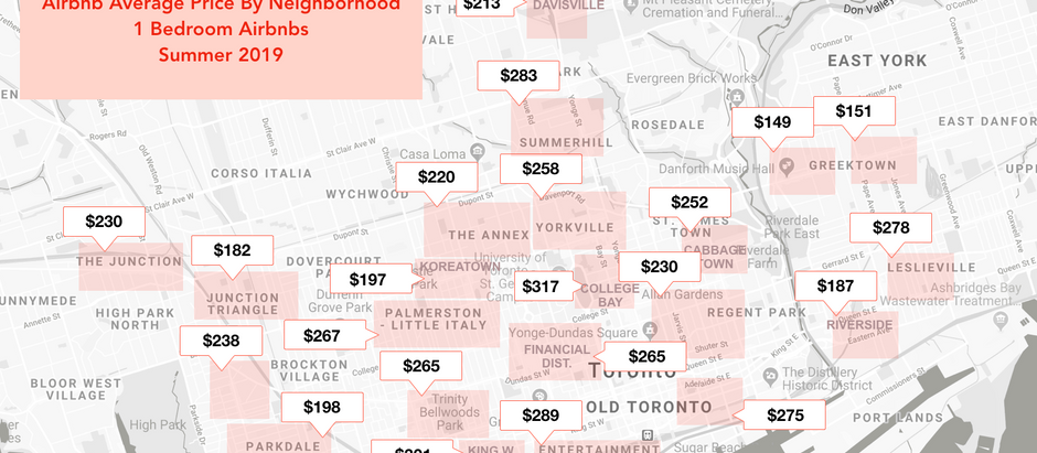 Toronto airbnb prices by neighbourhood
