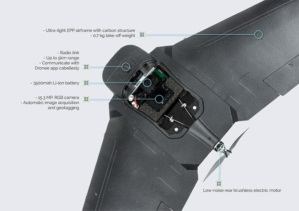 DroneePlane_Brochure-9.jpg