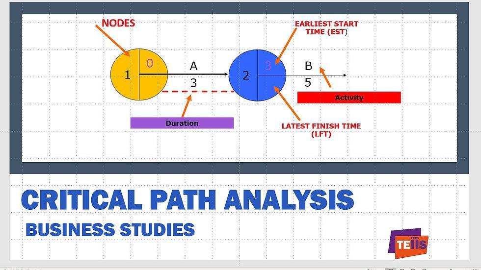 Critical Analysis Path