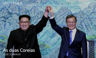 As duas Coreias