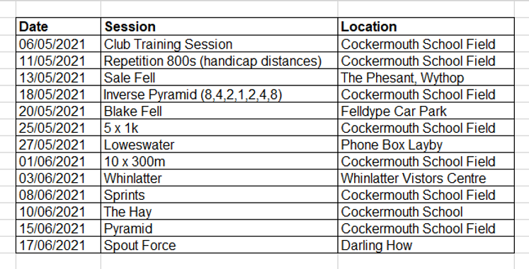 Derwent AC Training May and June 2021 .p