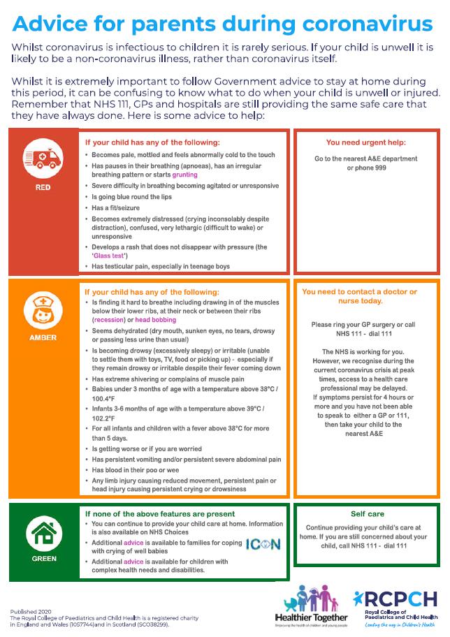 infogram (3)[2] - covid19_advice_for_par