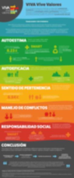 InfografiaVVV FINAL (1).png