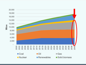 The Need to Scale Up Hydrogen – Part I