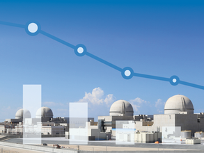 Building new nuclear capacity does not need to be risky or expensive, new report from OECD's NEA...