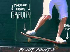 skateology-physics-of-skateboarding-640x360.jpg