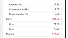 Lessons Learned and Common Mistakes with a Macro/IIFYM Diet