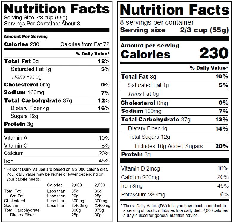 Old versus new Nutrition Facts Label.  Source:  fda.gov