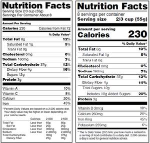 Old versus new Nutrition Facts Label.  Source:  fda.gov