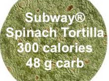 Q&A Best Starbucks Drinks, Sandwich vs Wrap, Holiday Health, Fast Effective Workouts and More