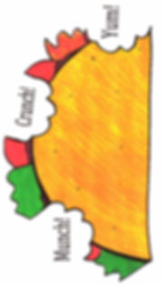 Kidfunideas.com What's in my Taco?! book for Cinco de Mayo back page