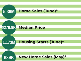 Infographic: July 2018 Housing Indicators