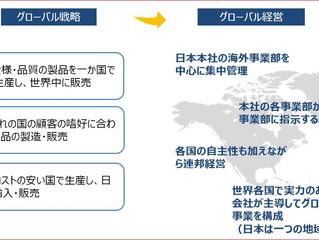 グローバル経営(実践編5)グローバル戦略と組織