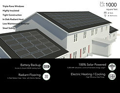 Net Zero Solar Home Components