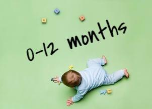 Milestones 0-12 months