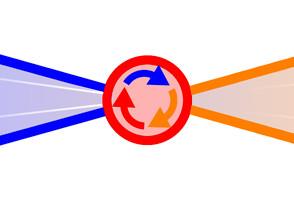 2 - STRATEGIC vs ECONOMIC
