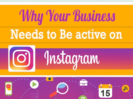 Why your business needs Instagram?