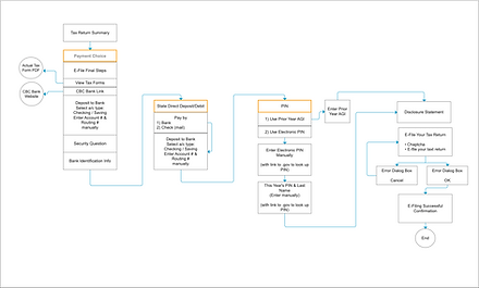 JWO-payment-flow-2019.png