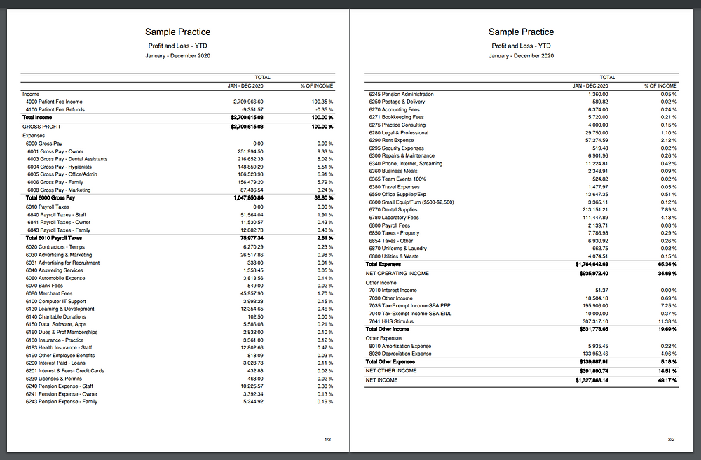 Dental Chart of Accounts