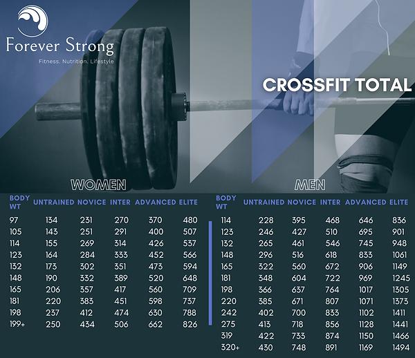 CrossFit Total.png