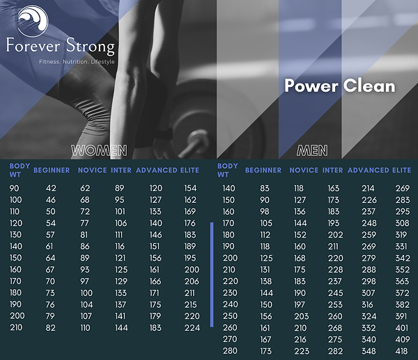 Power Clean.png