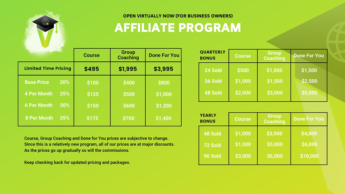 OVN (Business Owners) Affiliate Program
