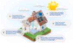 Como Funciona Aquecedor Solar Banho.png