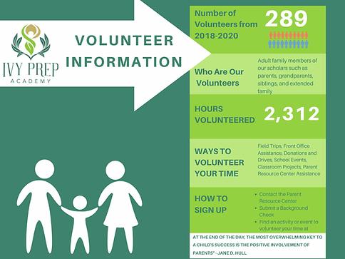voluteer infographic.webp
