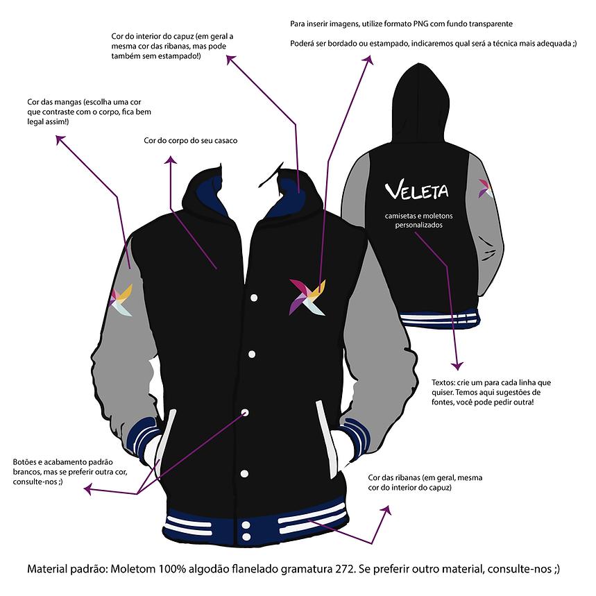 Informações e dicas - casacos Veleta