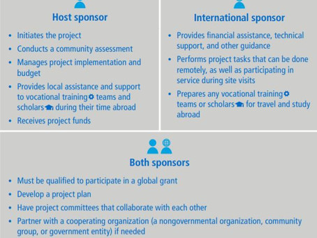Rotary Foundation Grants 101: International Collaboration is Key