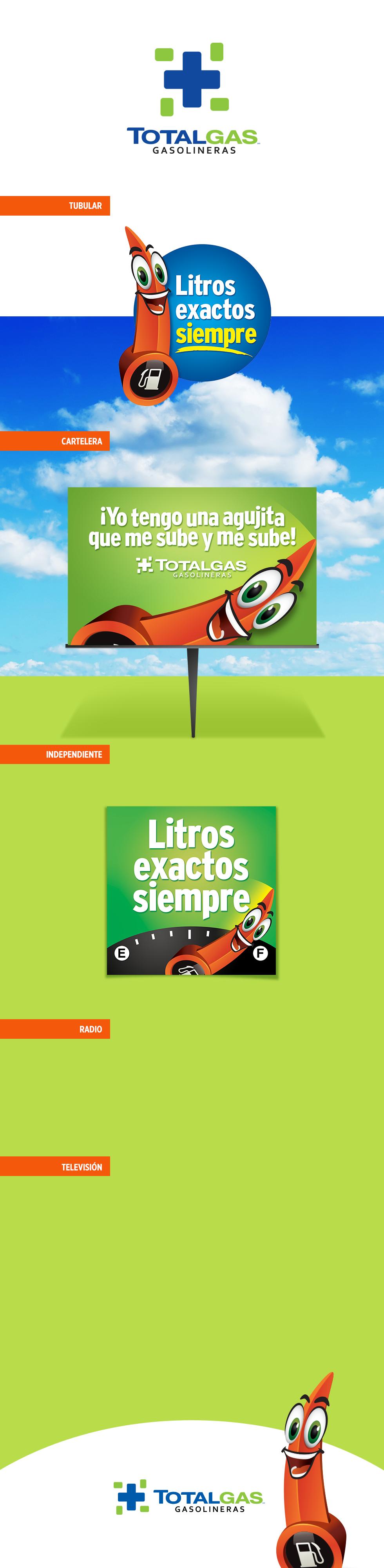 TotalGas Gasolineras