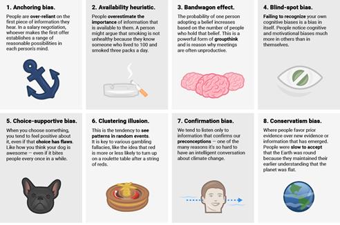 Esempi e definizioni di pregiudizi cognitivi