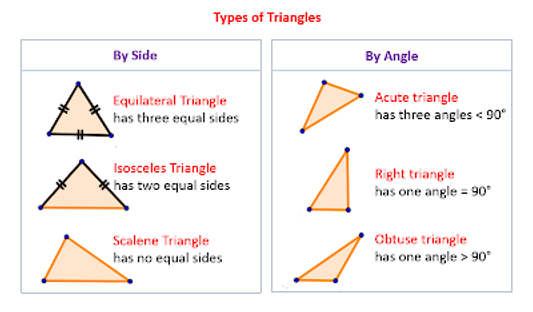 xtypes-triangles-sides-angles.png.pagesp