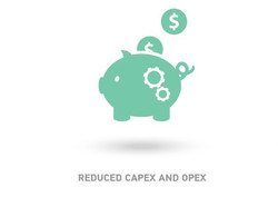 Reduced CAPEX and OPEX