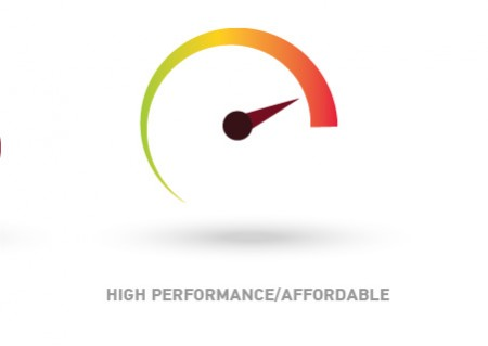 High performance and affordable