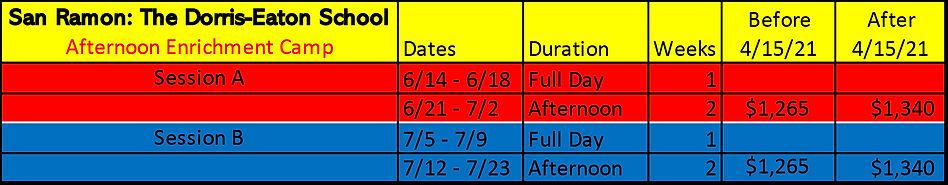 Enrichment Dates.jpg