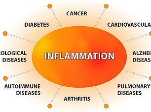 inflammation2_edited.jpg