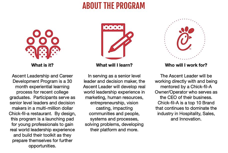 ascent-program_About-the-Program.png
