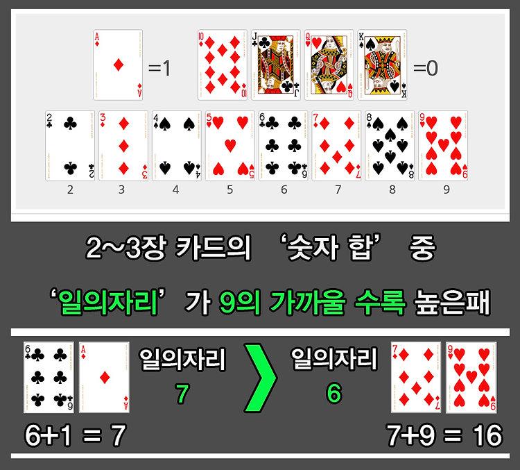 바카라 게임방법1.jpg
