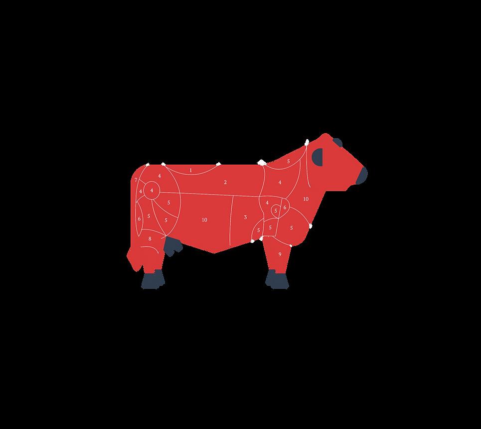 Ternera Beef Quality