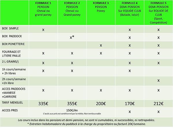 TARIFS PENSIONS 2021.jpg