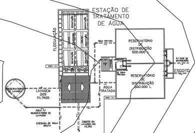 Planta Baixa Estação de Tratamento de Água (ETA)