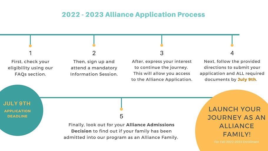 Cohort 38 Application Process .png
